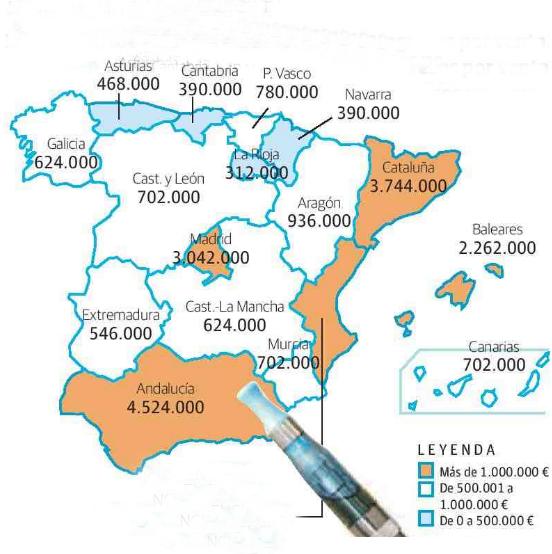 Facturación España - Fuente: ANCE