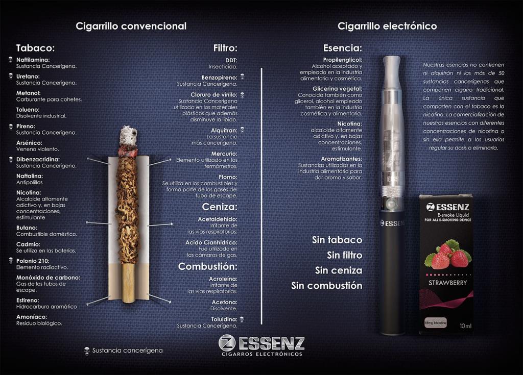 Essenz e-cig vs cigarro